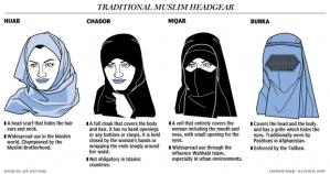 na1213-muslim-headgear